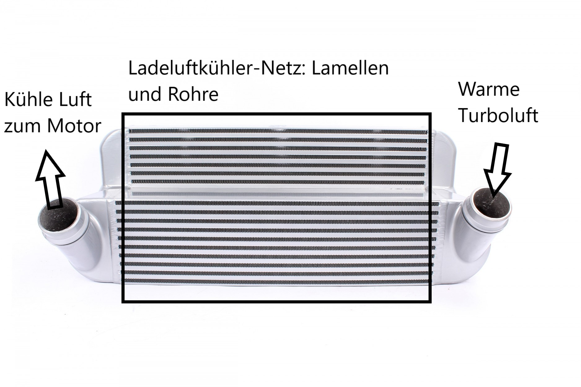 Aufbau Ladeluftkühler